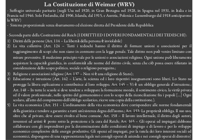 Costituzione Weimar
